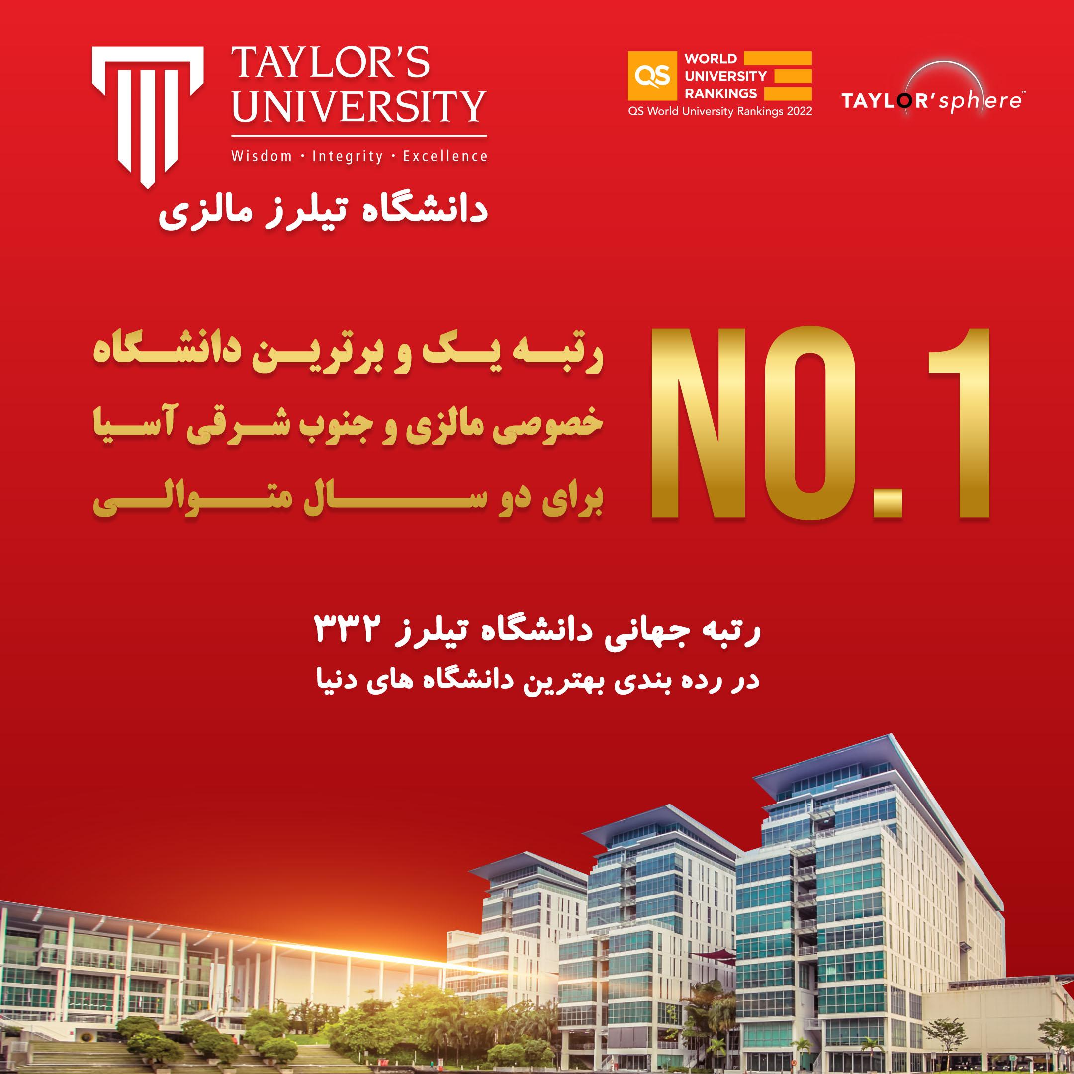 taylors ranking ads 2022 small size